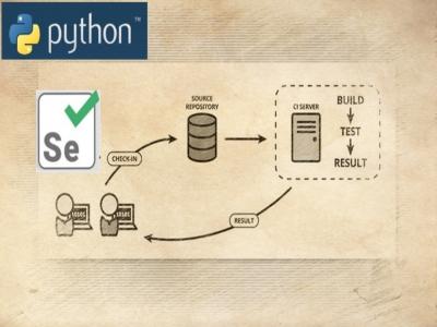 软件测试之Python Selenium3软件自动化测试项目实战视频教程